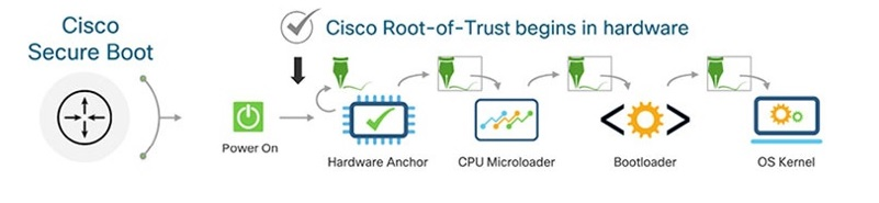 Why you need to be able to trust your SD-WAN platform - Enterprise